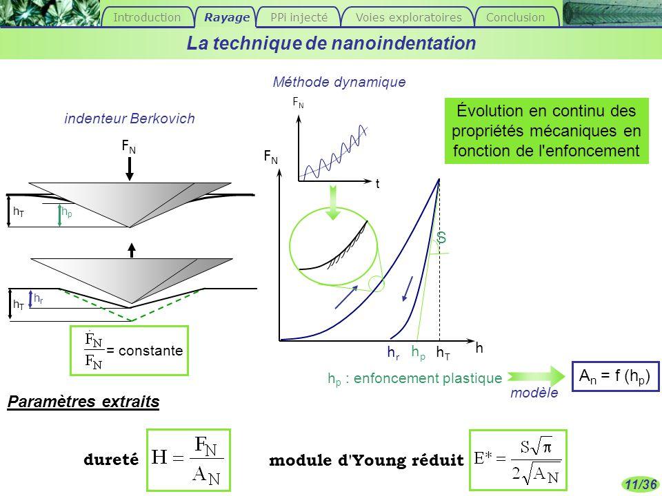 11/36 La technique de nanoindentation Évolution en continu des propriétés mécaniques en fonction de l'enfoncement h hrhr hThT FNFN hphp h p : enfoncem