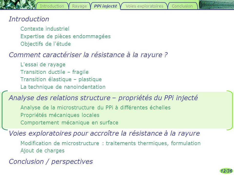 12/36 ConclusionIntroductionPPi injecté Voies exploratoires Rayage Introduction Contexte industriel Expertise de pièces endommagées Objectifs de l'étu