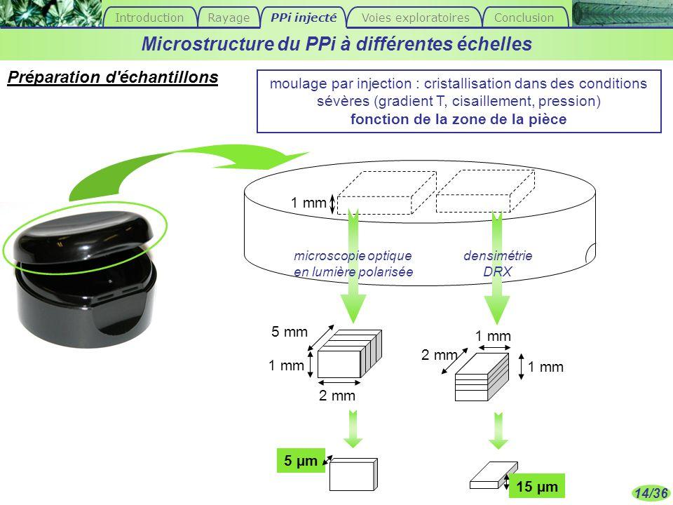 14/36 1 mm 2 mm 5 mm 5 µm 2 mm 15 µm microscopie optique en lumière polarisée Préparation d'échantillons Microstructure du PPi à différentes échelles