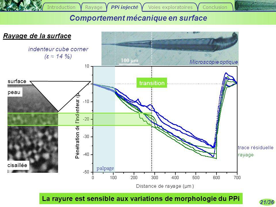 21/36 La rayure est sensible aux variations de morphologie du PPi Comportement mécanique en surface indenteur cube corner (ε 14 %) palpage Rayage de l