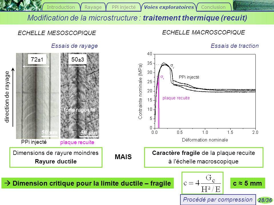 28/36 PPi injecté 72 ±1 plaque recuite 50 ±3 Dimensions de rayure moindres Rayure ductile Dimension critique pour la limite ductile – fragile forte ru