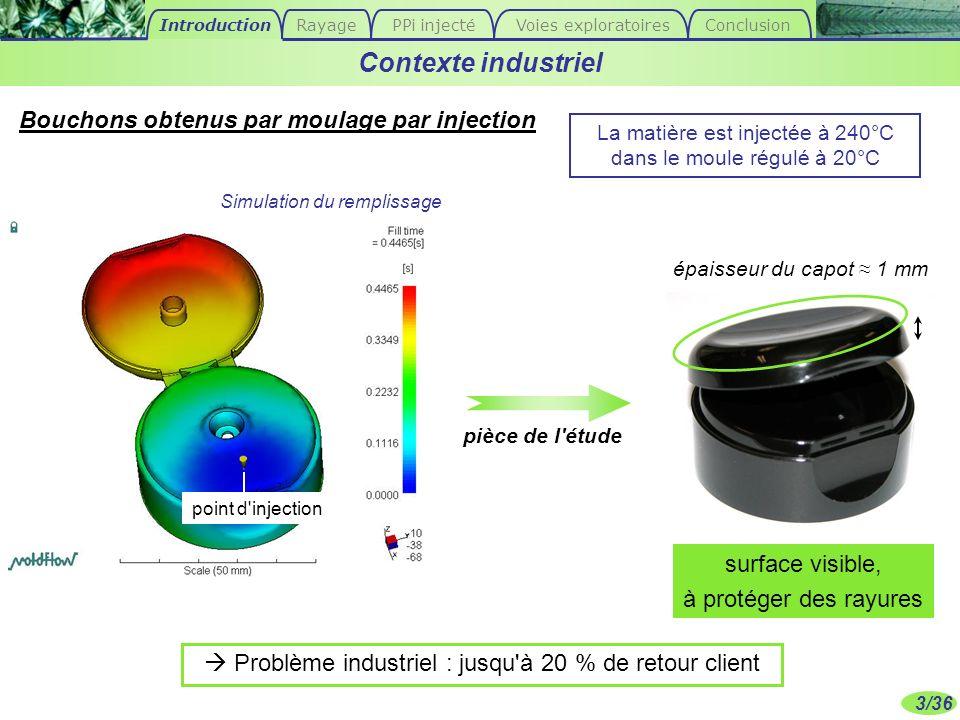 3/36 Bouchons obtenus par moulage par injection surface visible, à protéger des rayures Contexte industriel Simulation du remplissage point d'injectio