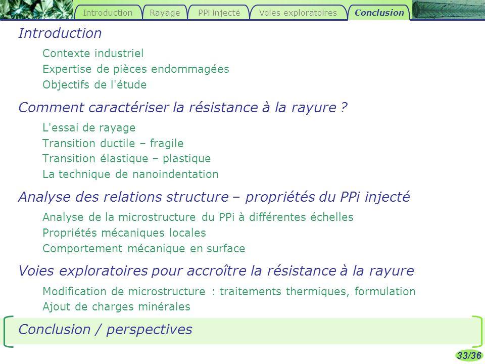 33/36 ConclusionIntroductionPPi injecté Voies exploratoires Rayage Introduction Contexte industriel Expertise de pièces endommagées Objectifs de l'étu