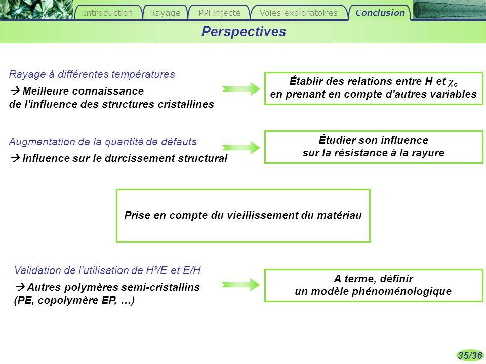 35/36 Perspectives Étudier son influence sur la résistance à la rayure A terme, définir un modèle phénoménologique ConclusionIntroductionPPi injecté V