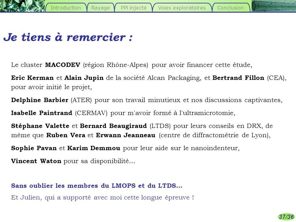 37/36 Je tiens à remercier : Le cluster MACODEV (région Rhône-Alpes) pour avoir financer cette étude, Eric Kerman et Alain Jupin de la société Alcan P