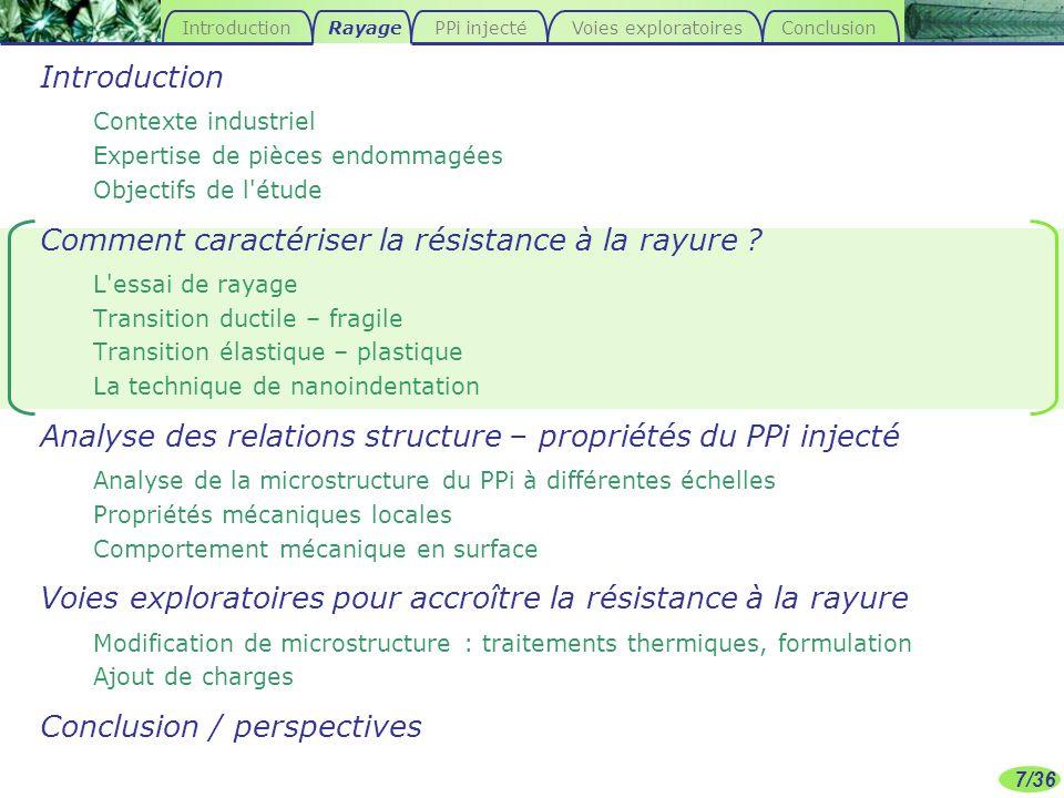7/36 Introduction Contexte industriel Expertise de pièces endommagées Objectifs de l'étude Comment caractériser la résistance à la rayure ? L'essai de