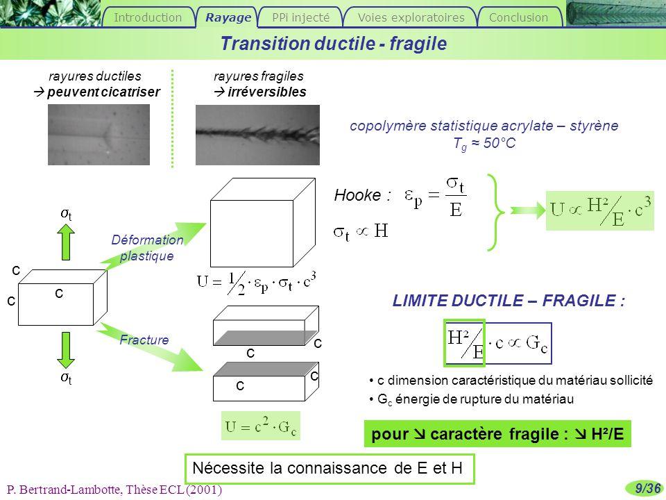 9/36 c dimension caractéristique du matériau sollicité G c énergie de rupture du matériau Transition ductile - fragile P. Bertrand-Lambotte, Thèse ECL
