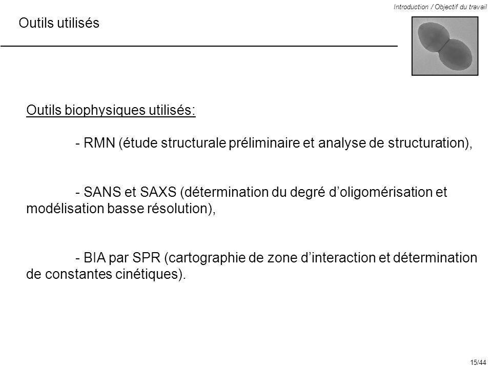 Outils utilisés Introduction / Objectif du travail Outils biophysiques utilisés: - RMN (étude structurale préliminaire et analyse de structuration), -