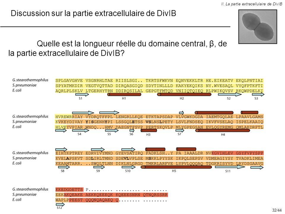 II. La partie extracellulaire de DivIB Discussion sur la partie extracellulaire de DivIB Quelle est la longueur réelle du domaine central, β, de la pa