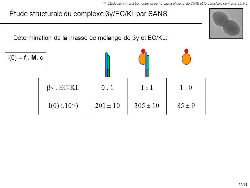 Étude structurale du complexe βγ/EC/KL par SANS III. Étude sur linteraction entre la partie extracellulaire de DIvIB et le complexe contraint EC/KL Dé