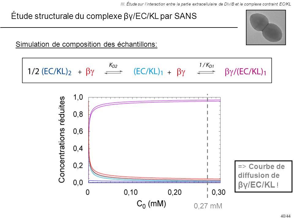 Étude structurale du complexe βγ/EC/KL par SANS III. Étude sur linteraction entre la partie extracellulaire de DIvIB et le complexe contraint EC/KL Si