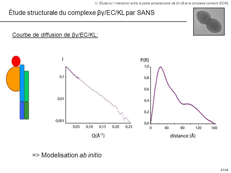 Étude structurale du complexe βγ/EC/KL par SANS III. Étude sur linteraction entre la partie extracellulaire de DIvIB et le complexe contraint EC/KL Co
