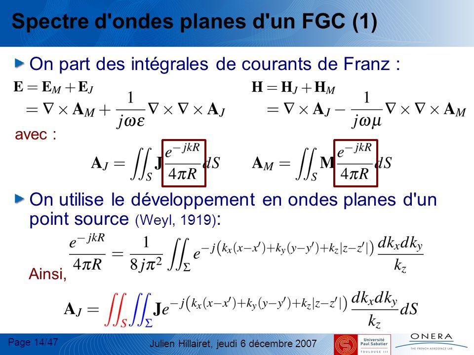 Page 14/47 Julien Hillairet, jeudi 6 décembre 2007 Ainsi, Spectre d'ondes planes d'un FGC (1) On part des intégrales de courants de Franz : On utilise