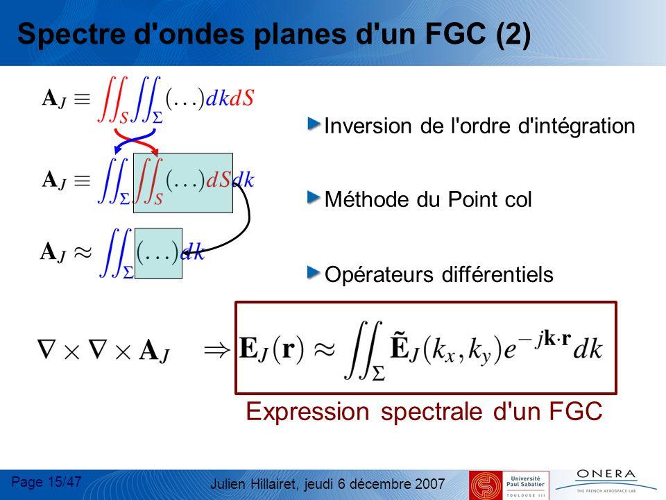 Page 15/47 Julien Hillairet, jeudi 6 décembre 2007 Inversion de l'ordre d'intégration Méthode du Point col Spectre d'ondes planes d'un FGC (2) Opérate