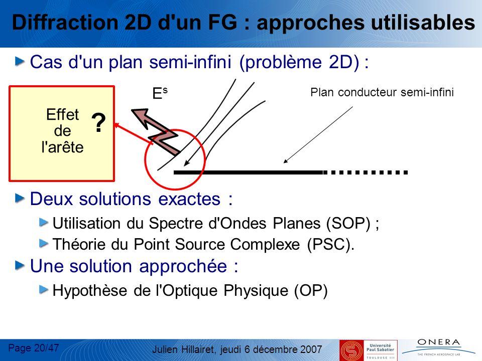 Page 20/47 Julien Hillairet, jeudi 6 décembre 2007 Diffraction 2D d'un FG : approches utilisables Cas d'un plan semi-infini (problème 2D) : Deux solut