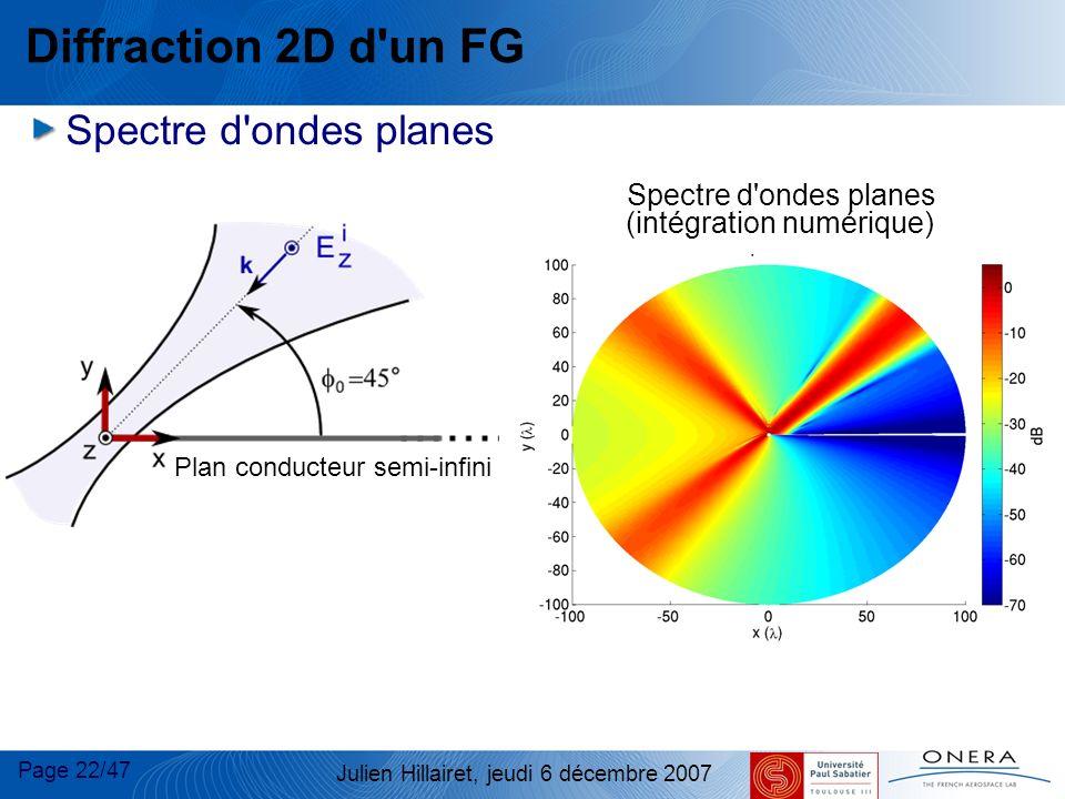 Page 22/47 Julien Hillairet, jeudi 6 décembre 2007 Diffraction 2D d'un FG Plan conducteur semi-infini Paramètres : Incidence : 45° Polarisation TE Cen