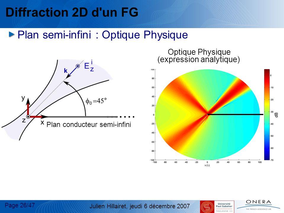 Page 26/47 Julien Hillairet, jeudi 6 décembre 2007 Diffraction 2D d'un FG Optique Physique (expression analytique) Plan semi-infini : Optique Physique