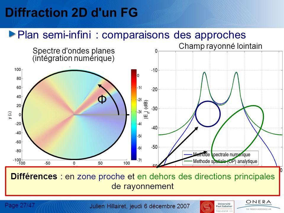 Page 27/47 Julien Hillairet, jeudi 6 décembre 2007 Diffraction 2D d'un FG Plan semi-infini : comparaisons des approches Spectre d'ondes planes (intégr