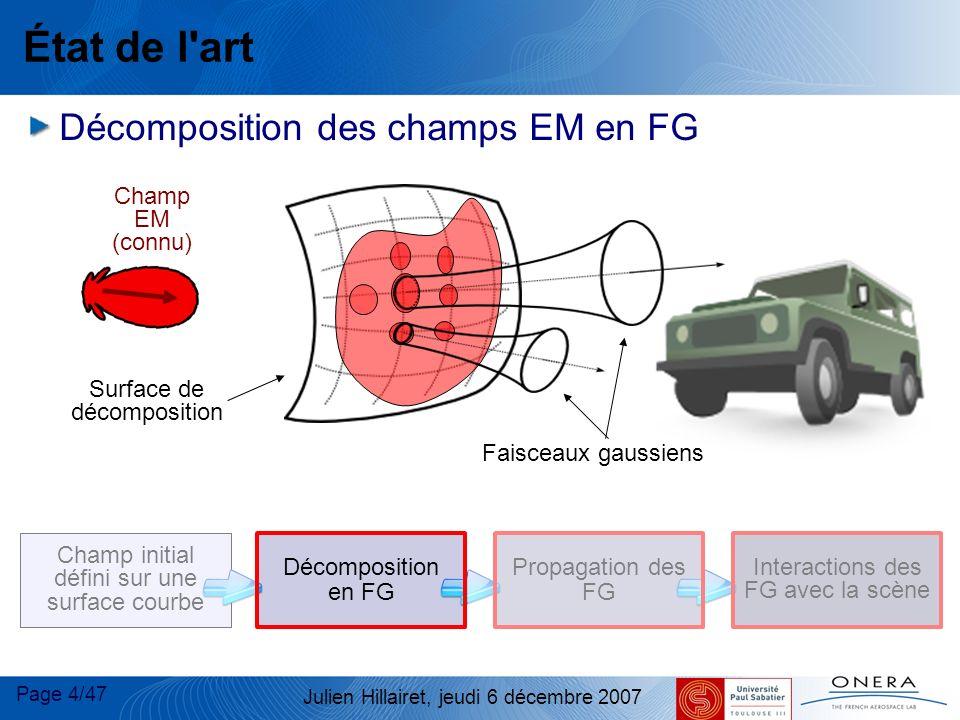 Page 35/47 Julien Hillairet, jeudi 6 décembre 2007 Diffraction 3D d un FG Application numérique (4) Plaque : taille : 10 x10 FG incident : centre distant de 50 angle zenith : 45° angle azimuth : 0° Observation : angles zenith : -90° à 90° angle azimuth: 37° distance obs : 1000 composantes E et E dB i =45° obs =37° E E Légende : Intégration numérique OP Expr.