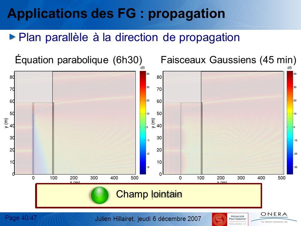 Page 40/47 Julien Hillairet, jeudi 6 décembre 2007 Faisceaux Gaussiens (45 min) Équation parabolique (6h30) Plan parallèle à la direction de propagati