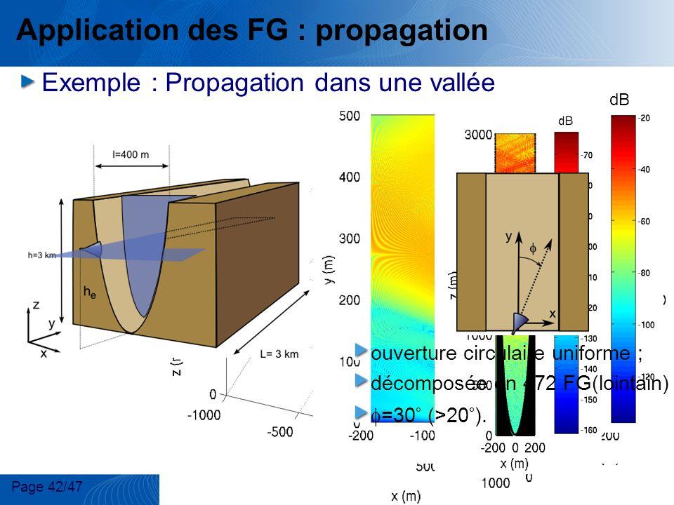 Page 42/47 Julien Hillairet, jeudi 6 décembre 2007 Application des FG : propagation Exemple : Propagation dans une vallée dB ouverture circulaire unif