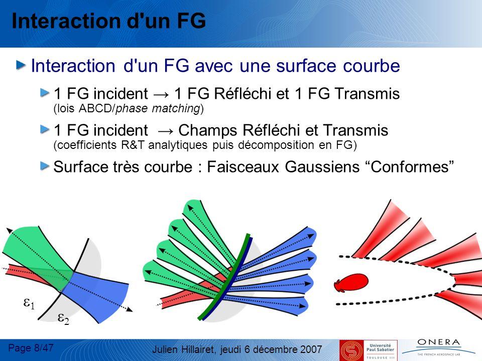 Page 39/47 Julien Hillairet, jeudi 6 décembre 2007 Applications des FG : propagation Exemple : propagation EM sur de grandes distances Le champ incident sur le plan est décomposé en FG (paraxiaux); On compare avec la résolution de l équation parabolique (code ONERA-LAME, EPEE3D) ; Le sol conducteur est modélisé par le théorème des images ; Indice de réfraction de l atmosphère = 1 plan conducteur (1 GHz)