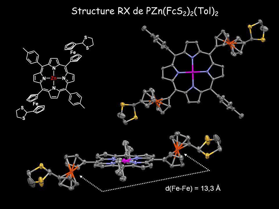 Structure RX de PZn(FcS 2 ) 2 (Tol) 2 d(Fe-Fe) = 13,3 Å