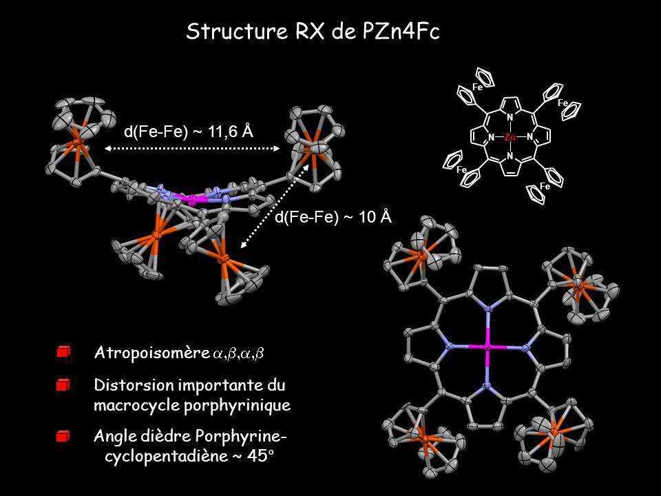 Atropoisomère Distorsion importante du macrocycle porphyrinique d(Fe-Fe) ~ 11,6 Å d(Fe-Fe) ~ 10 Å Structure RX de PZn4Fc Angle dièdre Porphyrine- cycl