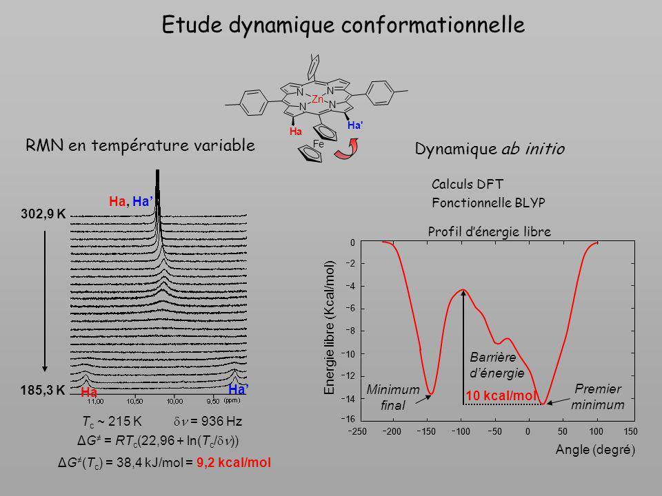 Etude dynamique conformationnelle ΔG (T c ) = 38,4 kJ/mol = 9,2 kcal/mol T c ~ 215 K = 936 Hz RMN en température variable Ha, Ha 302,9 K 185,3 K Ha ΔG