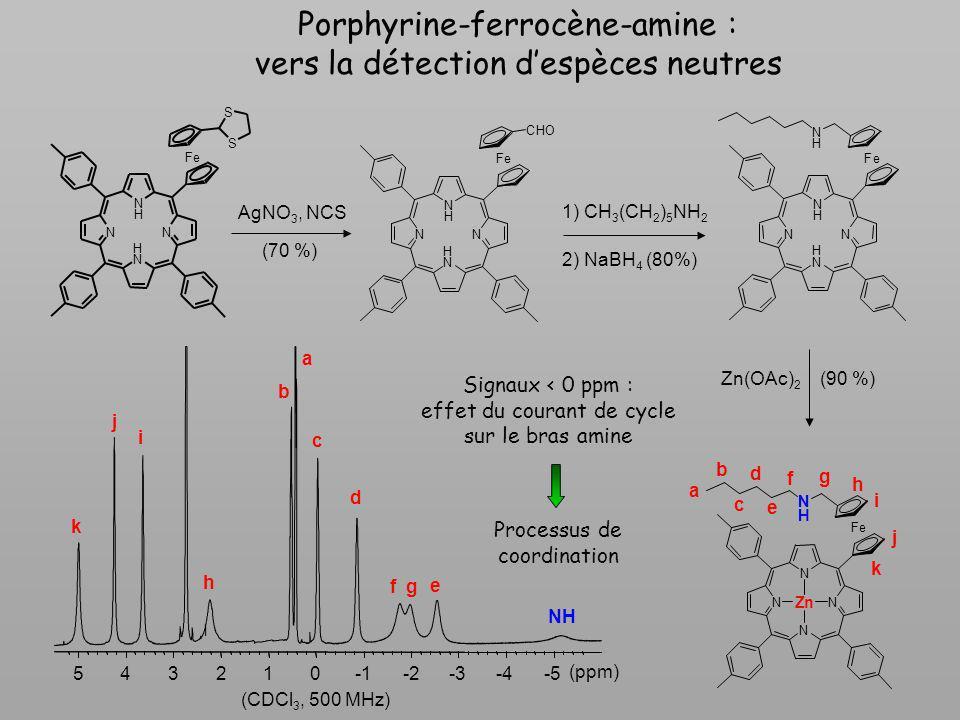 Porphyrine-ferrocène-amine : vers la détection despèces neutres Zn(OAc) 2 (90 %) Signaux < 0 ppm : effet du courant de cycle sur le bras amine -354321