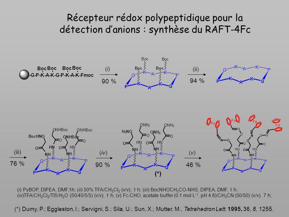 Récepteur rédox polypeptidique pour la détection danions : synthèse du RAFT-4Fc (i) PyBOP, DIPEA, DMF,1h; (ii) 50% TFA/CH 2 Cl 2 (v/v), 1 h; (iii) Boc