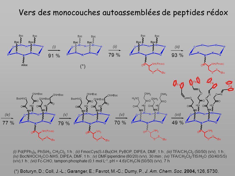 (i) Pd(PPh 3 ) 4, PhSiH 3, CH 2 Cl 2, 1 h ; (ii) FmocCys(S-t-Bu)OH, PyBOP, DIPEA, DMF, 1 h ; (iii) TFA/CH 2 Cl 2 (50/50) (v/v), 1 h ; (iv) BocNHOCH 2
