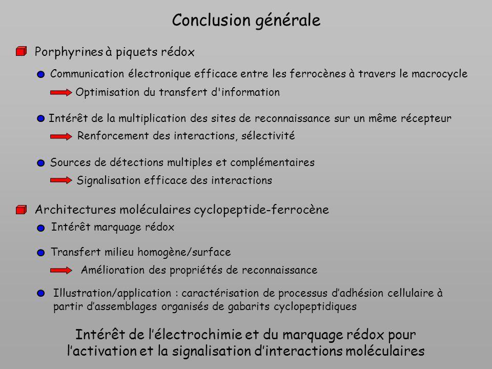Conclusion générale Communication électronique efficace entre les ferrocènes à travers le macrocycle Architectures moléculaires cyclopeptide-ferrocène