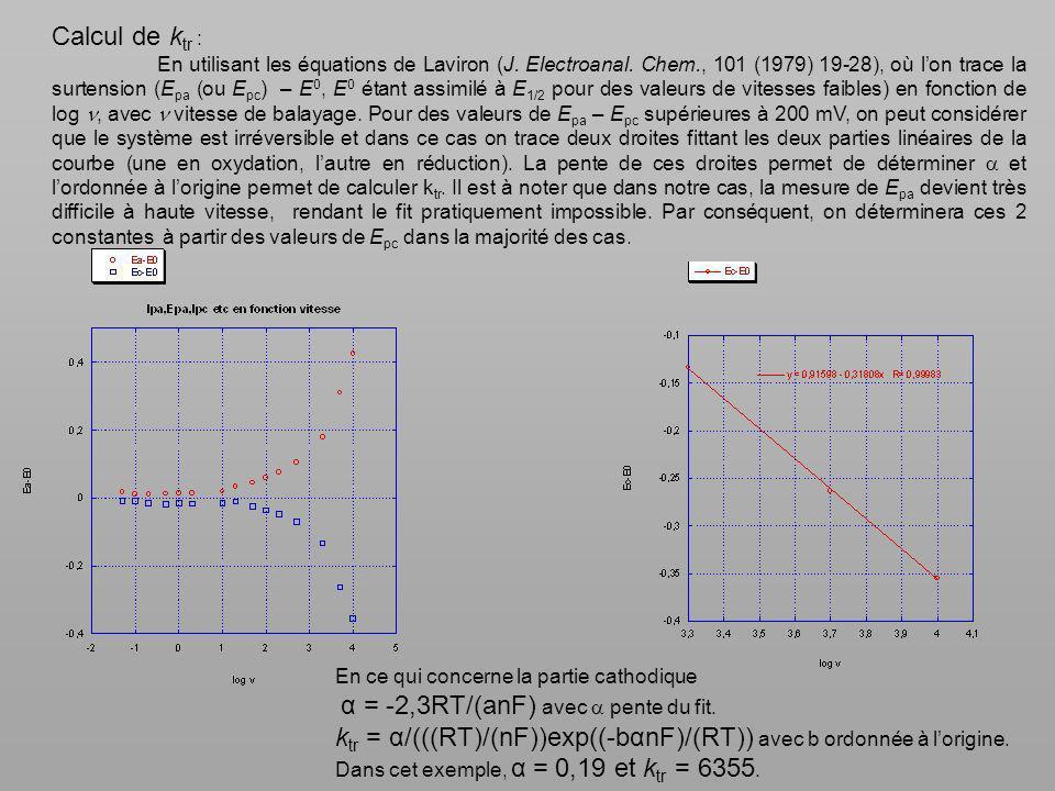 Calcul de k tr : En utilisant les équations de Laviron (J. Electroanal. Chem., 101 (1979) 19-28), où lon trace la surtension (E pa (ou E pc ) – E 0, E