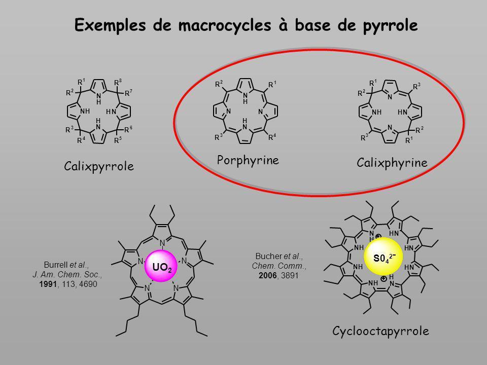 NH N HN NH NH HN NHN H H S0 4 2 ˉ Bucher et al., Chem. Comm., 2006, 3891 Exemples de macrocycles à base de pyrrole Calixpyrrole Porphyrine Calixphyrin