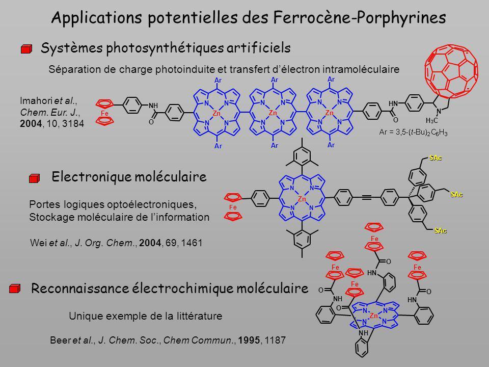 Signature électrochimique de P(Zn)-Fc-amine [P 2+ Fc + Nu] + + eˉ [P 2+ Fc + Nu] 4 è me vague [PFc-PFc + ] + eˉ [PFc-PFc] [PFc + -PFc + ] + eˉ [PFc-PFc + ] 1 er vague [P + Fc + ] + [PFc + ] + eˉ [P + Fc + ] + eˉ [PFc + -PFc + ] [PFc + ] 2 è me vague [P 2+ Fc + ] + eˉ [P 2+ Fc + Nu] [P + Fc + ] [P 2+ Fc + ] + Nu 3 è me vague 2 eˉ 1 eˉ RDE 10 µA 0,1 V CH 2 Cl 2 0,1 M TBAP Référence : DMFc/DMFc + E 1/2 = 0,61 V E p = 0,91 V E p = 1,18 V E p = 1,45 VCV Mécanisme rédox proposé : N N N N Fe N H Zn