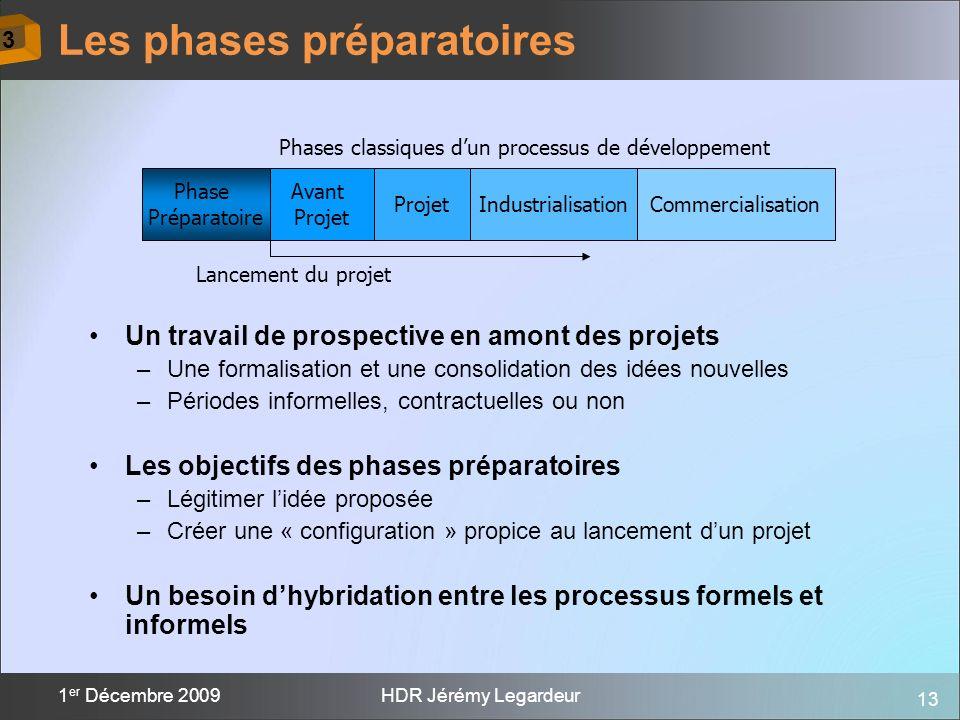 13 1 er Décembre 2009HDR Jérémy Legardeur Avant Projet IndustrialisationCommercialisation Phase Préparatoire Phases classiques dun processus de dévelo
