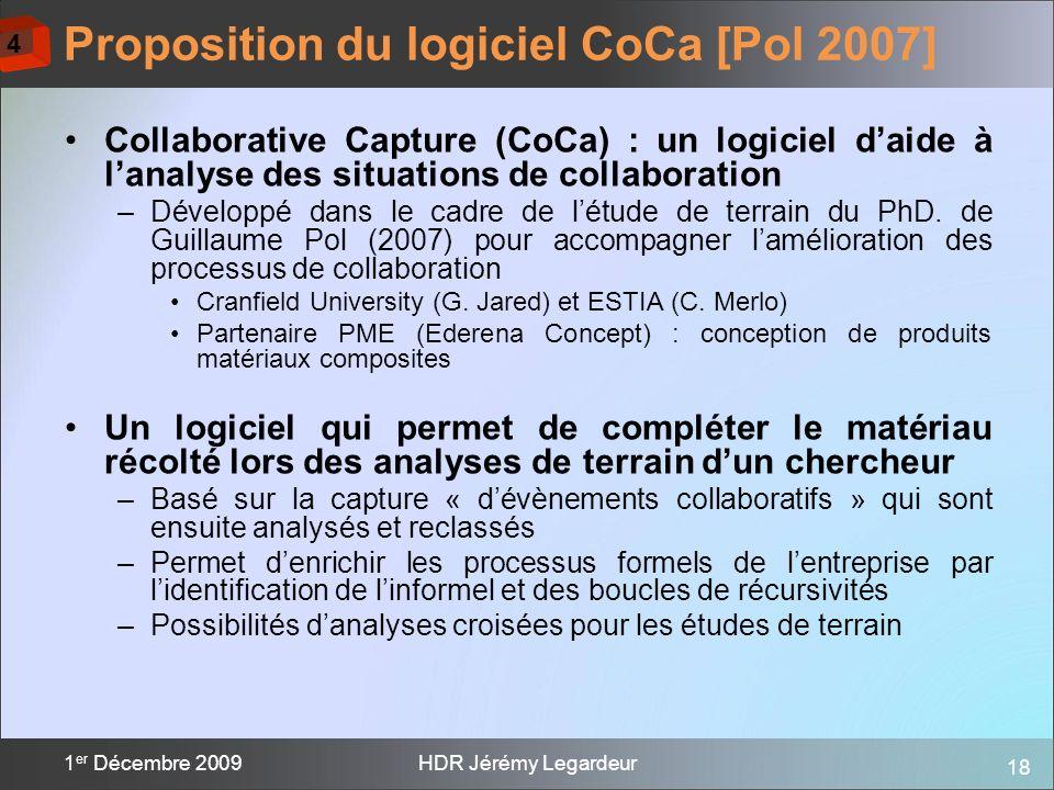 18 1 er Décembre 2009HDR Jérémy Legardeur Collaborative Capture (CoCa) : un logiciel daide à lanalyse des situations de collaboration –Développé dans