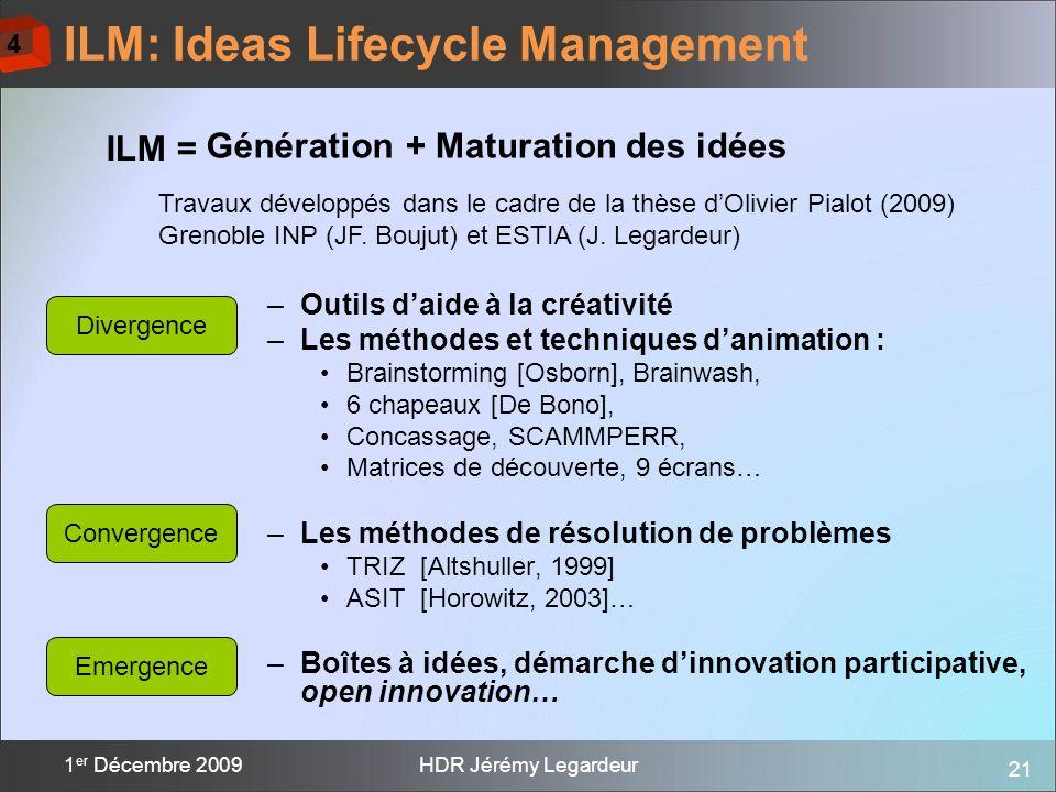 21 1 er Décembre 2009HDR Jérémy Legardeur –Outils daide à la créativité –Les méthodes et techniques danimation : Brainstorming [Osborn], Brainwash, 6