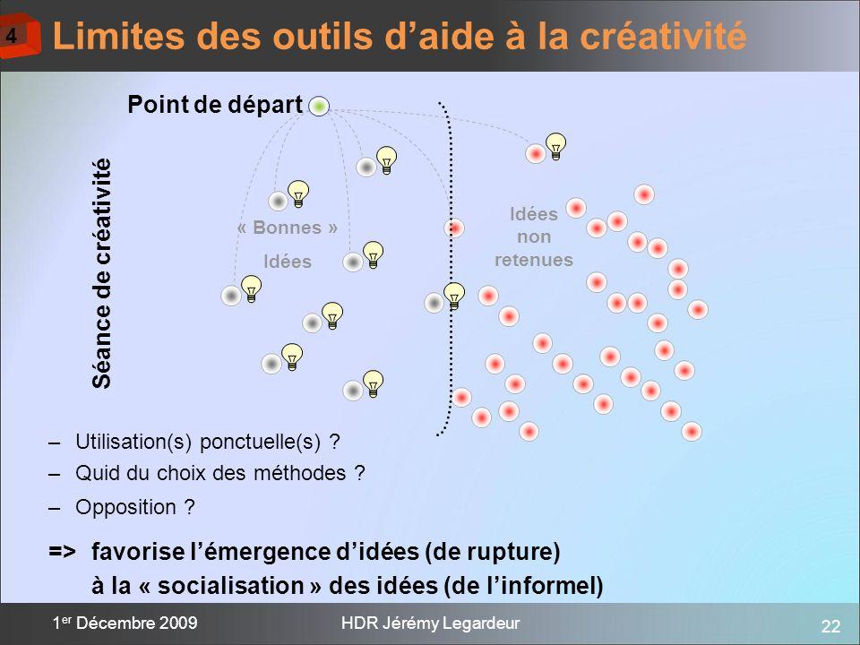 22 1 er Décembre 2009HDR Jérémy Legardeur Limites des outils daide à la créativité –Utilisation(s) ponctuelle(s) ? –Quid du choix des méthodes ? –Oppo