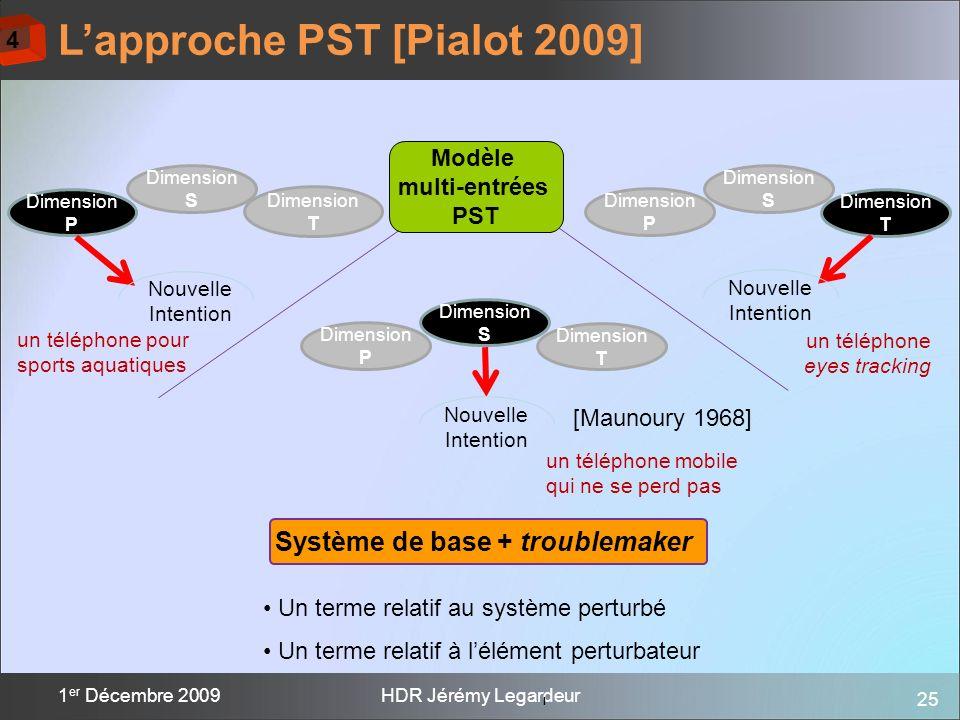 25 1 er Décembre 2009HDR Jérémy Legardeur I Un terme relatif au système perturbé Système de base Dimension S Dimension P Dimension T Dimension S Dimen