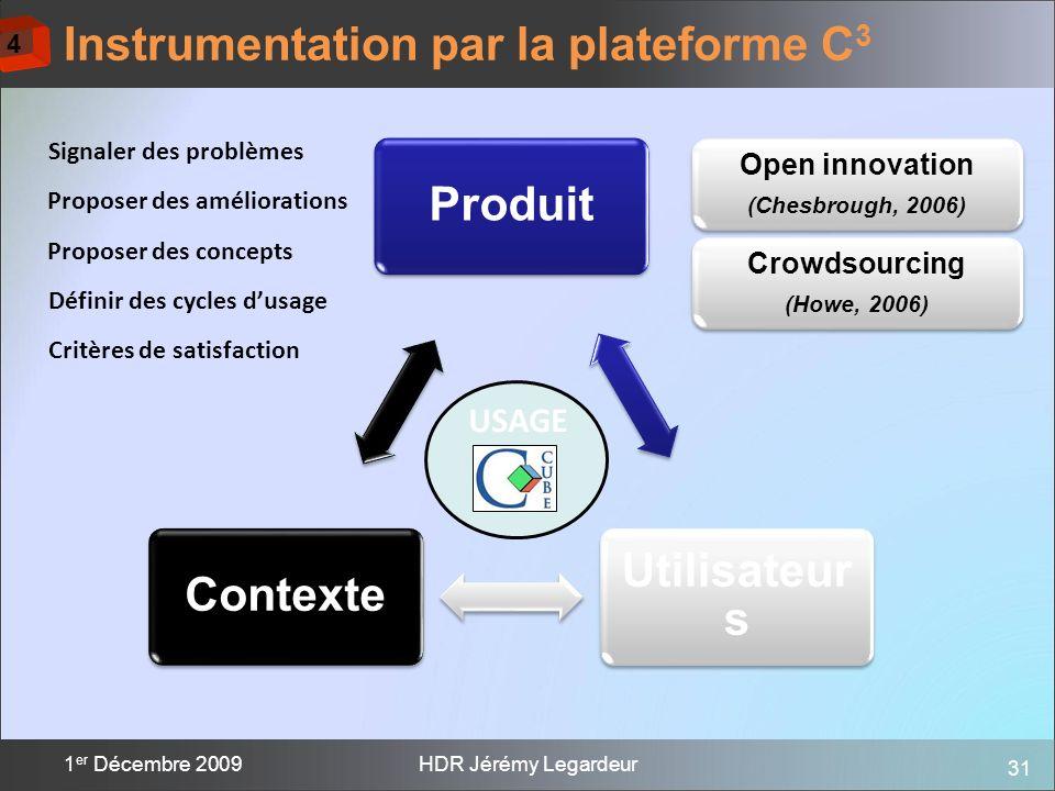 31 1 er Décembre 2009HDR Jérémy Legardeur Produit Utilisateur s Contexte Instrumentation par la plateforme C 3 USAGE Signaler des problèmes Proposer d