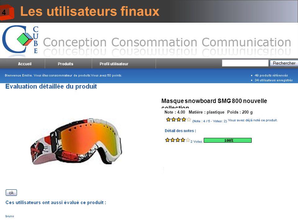 33 1 er Décembre 2009HDR Jérémy Legardeur Emilie Chapotot – ESTIA - IMS 23/11/2009 33 Produit Utilisateurs finaux Contexte USAGE Processus de cycle du