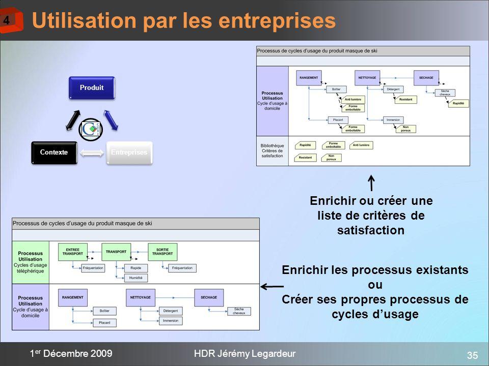 35 1 er Décembre 2009HDR Jérémy Legardeur Utilisation par les entreprises ProduitEntreprisesContexte Enrichir les processus existants ou Créer ses pro