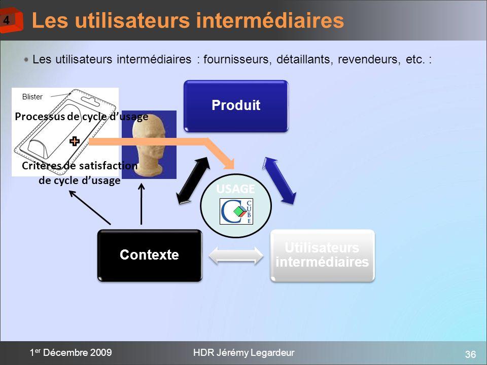 36 1 er Décembre 2009HDR Jérémy Legardeur Les utilisateurs intermédiaires Produit Utilisateurs intermédiaires Contexte Les utilisateurs intermédiaires