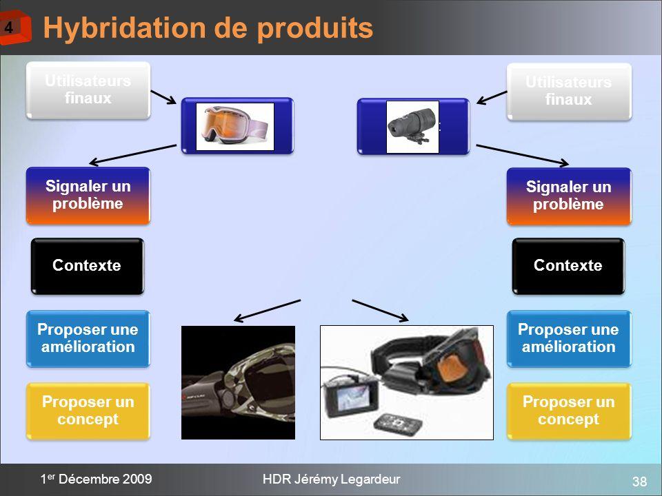 38 1 er Décembre 2009HDR Jérémy Legardeur Hybridation de produits Produit Utilisateurs finaux Contexte Signaler un problème Proposer une amélioration