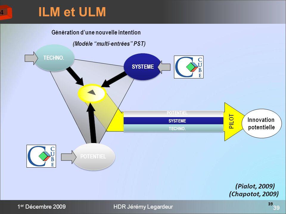 39 1 er Décembre 2009HDR Jérémy Legardeur 39 ILM et ULM 4 Innovation potentielle TECHNO. SYSTEME POTENTIEL Génération dune nouvelle intention (Modèle