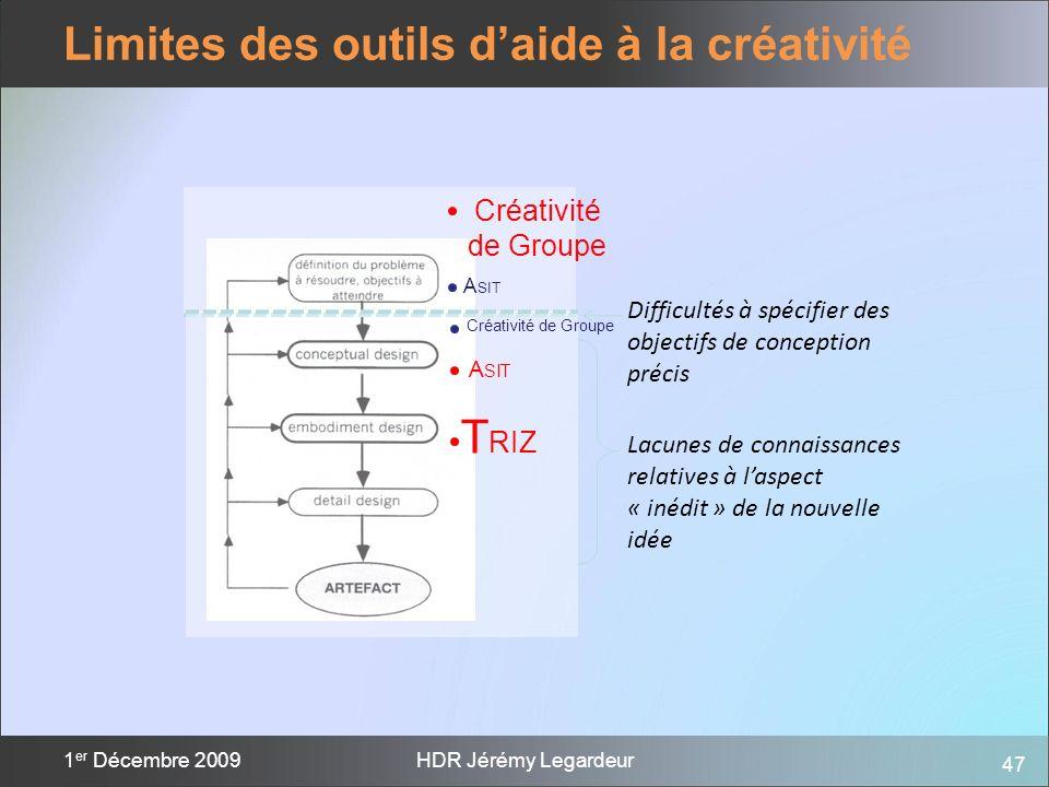 47 1 er Décembre 2009HDR Jérémy Legardeur Créativité de Groupe A SIT Difficultés à spécifier des objectifs de conception précis Lacunes de connaissanc