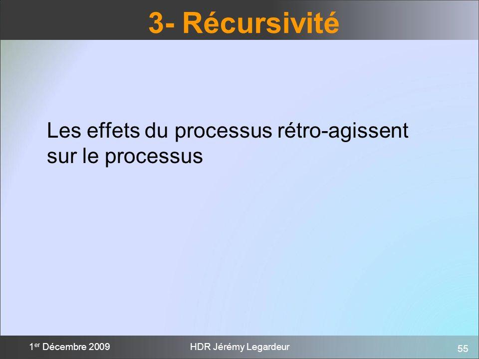 55 1 er Décembre 2009HDR Jérémy Legardeur 3- Récursivité Les effets du processus rétro-agissent sur le processus