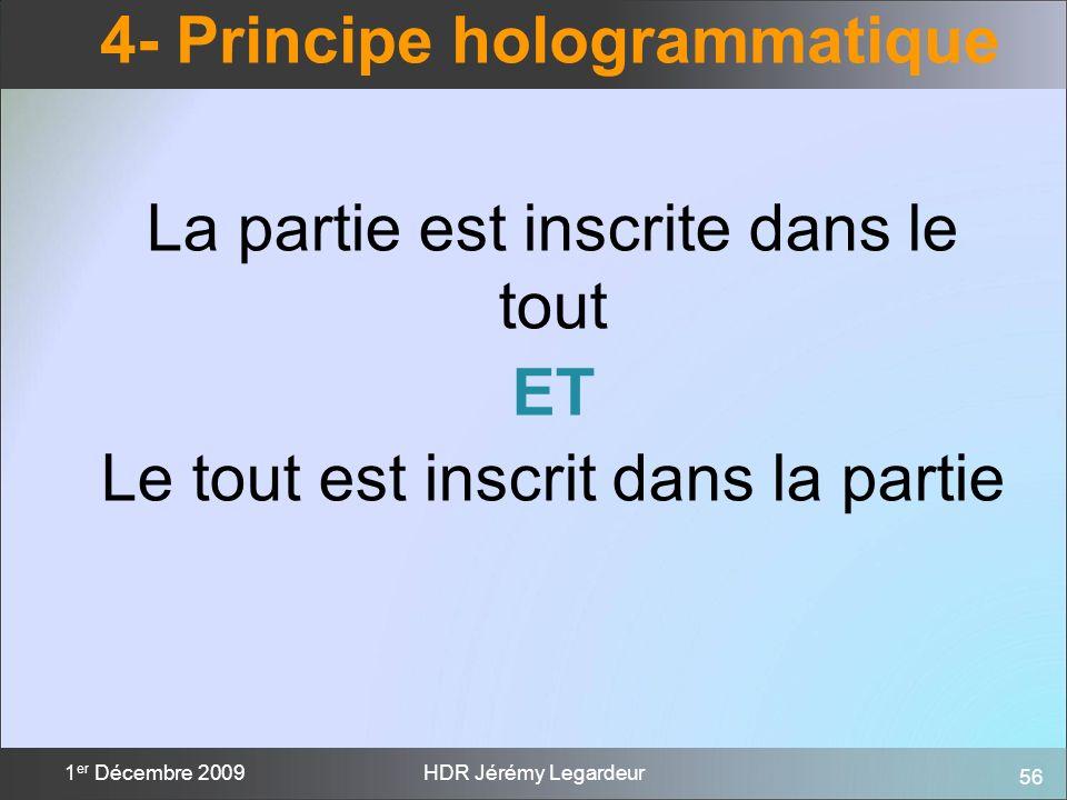 56 1 er Décembre 2009HDR Jérémy Legardeur 4- Principe hologrammatique La partie est inscrite dans le tout ET Le tout est inscrit dans la partie